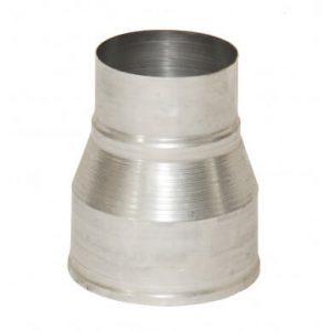 Aluminium verloop